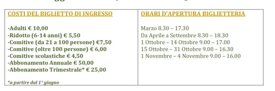 info utili villa Taranto